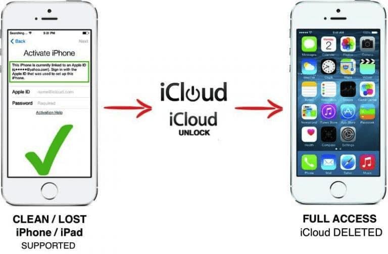 free icloud unlocking